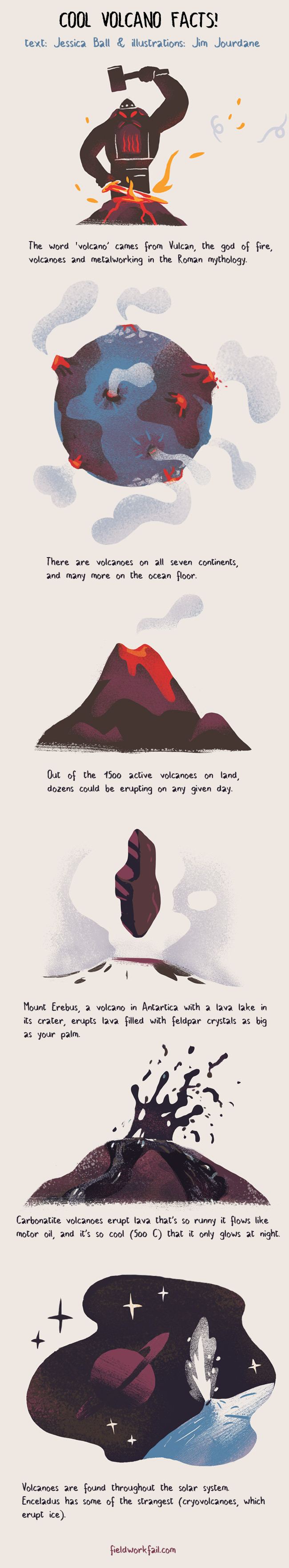 cool volcano facts